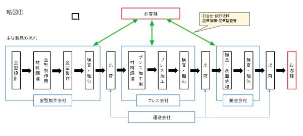 No.23 略図①