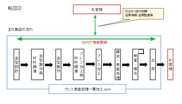 No.23 略図②